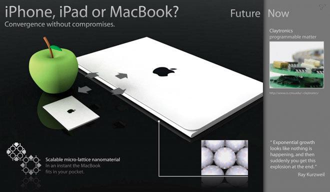 MacBook 2020 - Magazine cover